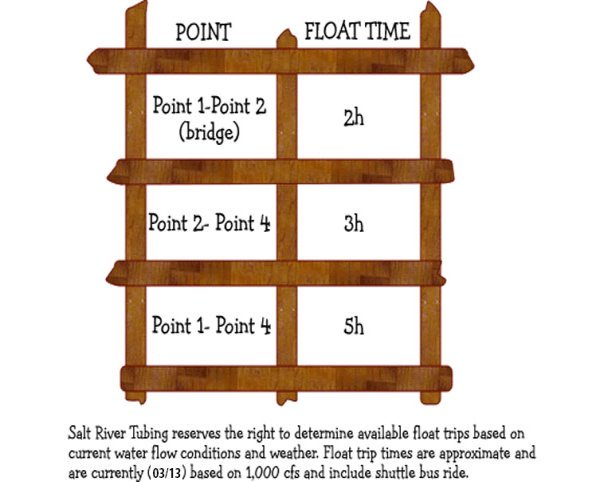 Salt River Floating float times table
